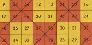 Mathematical Magic de William Simon