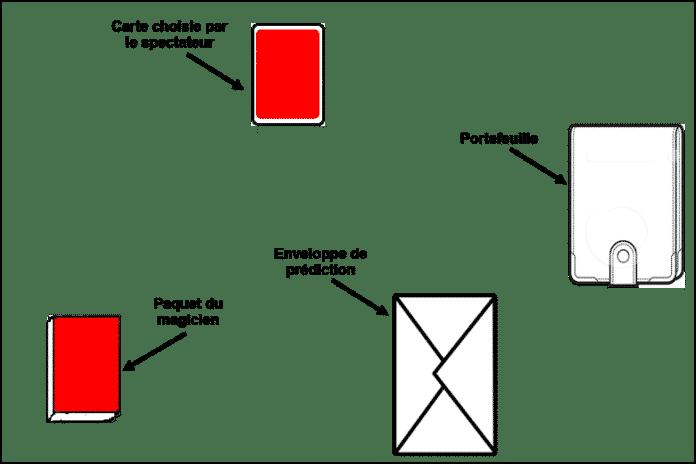 TricksBaseV4-Prediction_Enveloppes